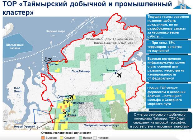 (как когти) районный коэффициент таймырского автономного округа ФКУ