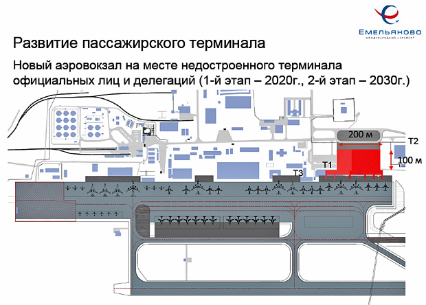 Схема проезда к новому терминалу аэропорта